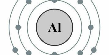 The Properties Of Aluminium